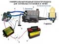 Универсальный мощный озонатор воздуха для котельных установок